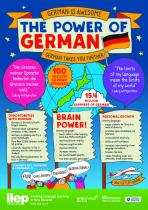The Power of German